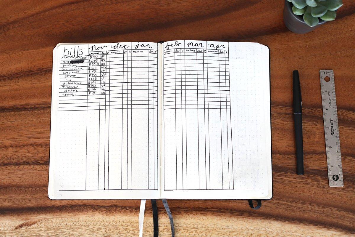 a topdown view of an open bullet journal